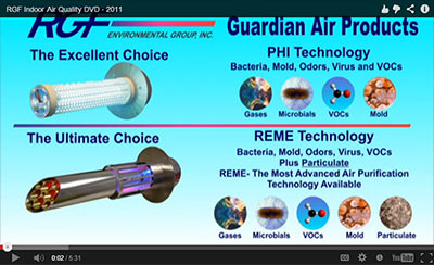 Guardian RGF Air Quality