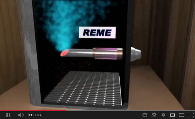 REME Animation